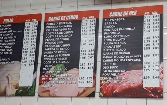 Food in Panama: Meat prices in Spanish